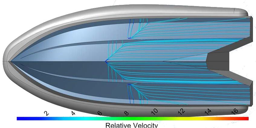 CFD-relative-velocity